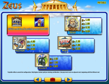 Zeus – Paytable